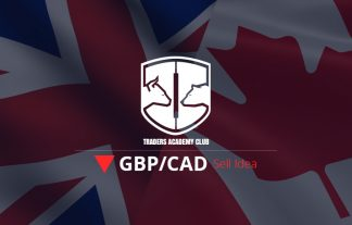 GBPCAD Channel Breakout Provides Bearish Opportunity
