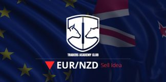 EURNZD Short Term Bearish Opportunity Forming