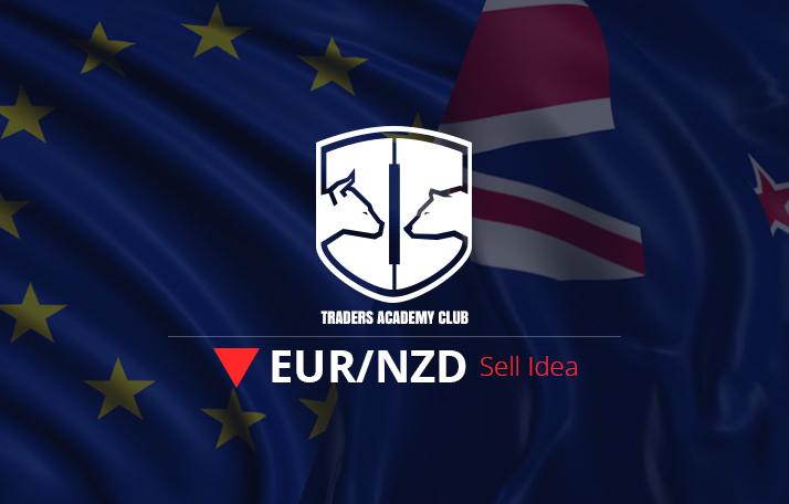 EURNZD هبوط في زوج اليورو دولار نيوزلندي يتيح فرص بيع
