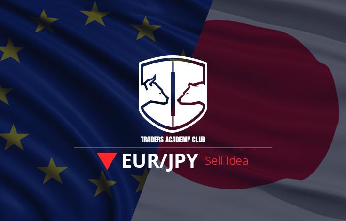 Technische Analyse – EURJPY Verkaufssetup nach versteckter bullischer Divergenz