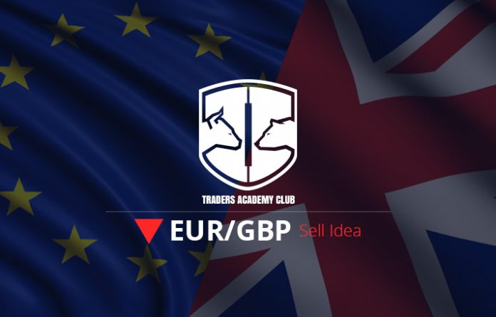 EURGBP Bearish Flag Provides Sell Opportunity