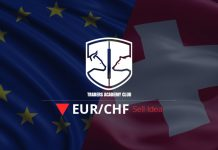 EURCHF Sell Idea Update And Follow Up