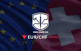 EURCHF RSI Trend Line Breakout Provides Sell Trade Opportunity