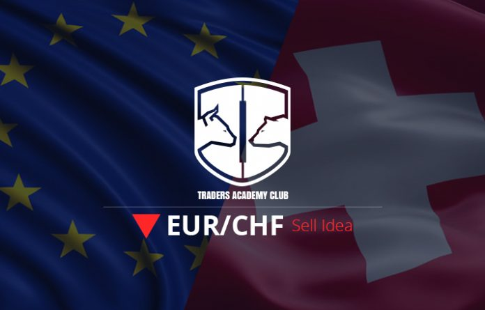 EURCHF Sell Opportunity Update And Follow Up