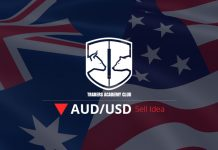 AUDUSD Trend Line Breakout Provides Sell Trade Opportunity
