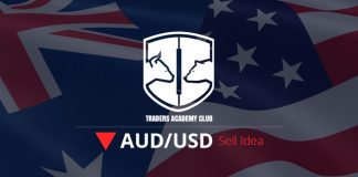 AUDUSD Bullish Setup Forming At The Moment