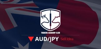 AUDJPY Sell Opportunity Update And Follow Up