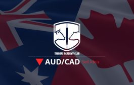 AUDCAD Weekly Pattern Breakout Provides Sell Opportunity