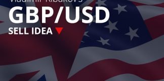 GBPUSD Sell Idea Updates and Follow Up