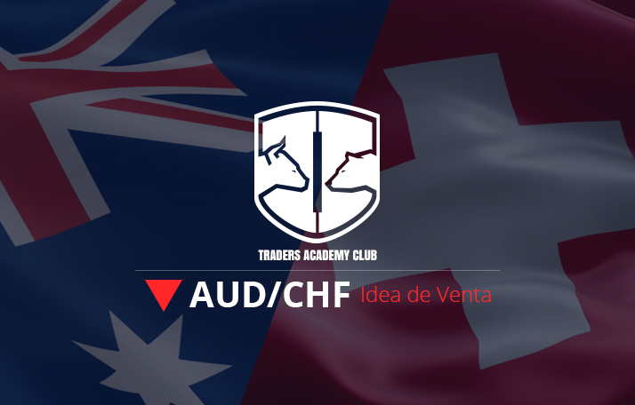 AUDCHF Configuración de Venta Basada en Zona Crítica