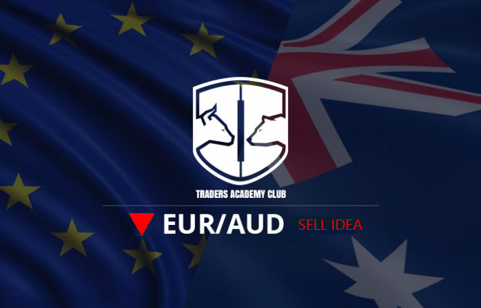 EURAUD Sell Opportunity Forming At The Moment