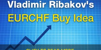 EURCHF Follow Up Analysis And Updates