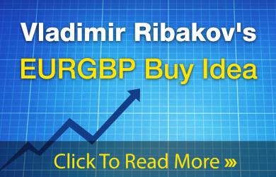 eurgbp buy
