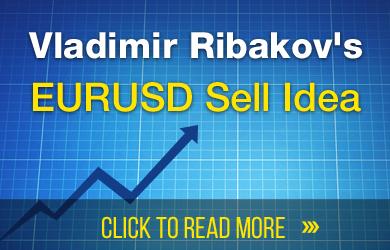 Wonderful EURUSD Sell Idea Forming