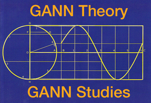 Gann Angle Theory: for Successful Intraday