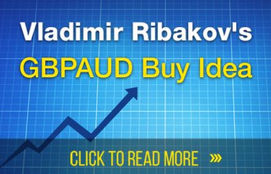 Buy GBPAUD at the bottom of the range