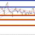 EURUSD Technical Analysis February 27th