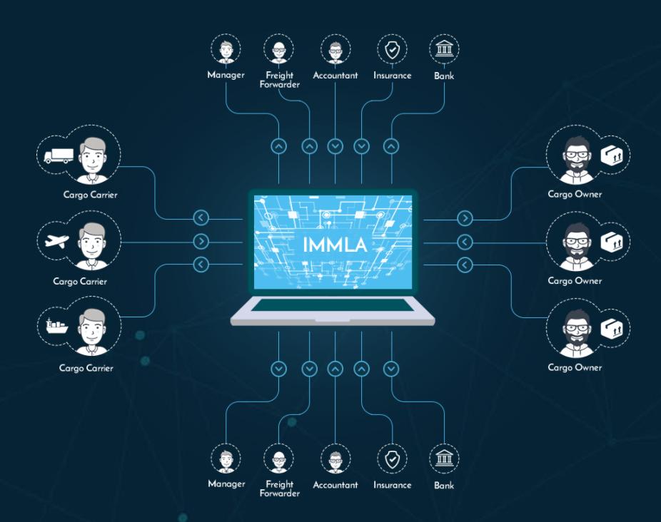 About IMMLA