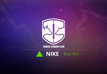 Nike bouncing from a strong support - buys ahead