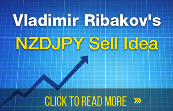 Perfect NZDJPY Sell Idea From The Top Of The Range