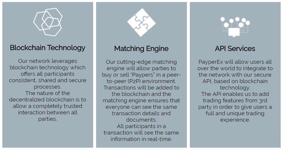 PayperEx Features