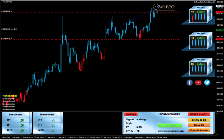 sRs Trend PRO Trade