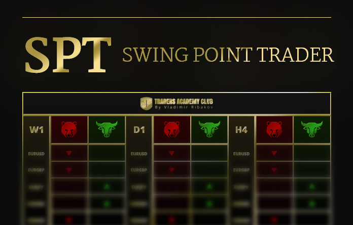 Forex Indicator: The SPT - Swing Point Trader - Is Here!