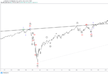 Elliott Waves Suggest Yet Another Fresh High For SPX500