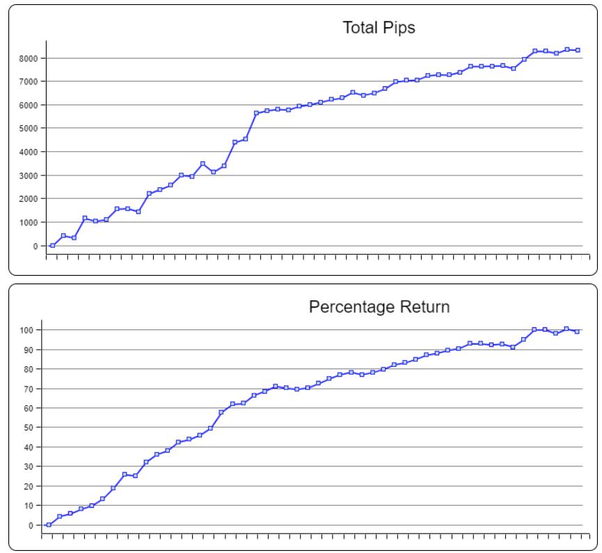 sRs Trend Rider 2.0 Performance