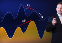 Hidden Divergence - Discover The Best Way To Ride The Trend