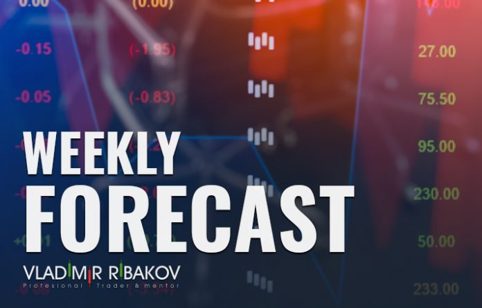 Weekly Market Forecast PDF Summary April 9th 2018