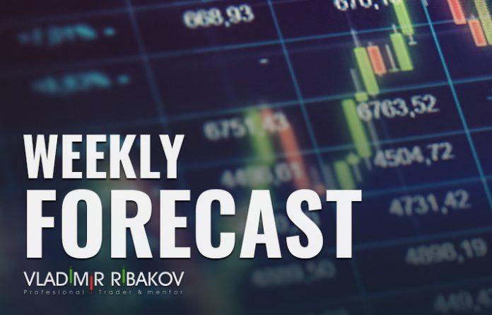 Weekly Market Forecast PDF Summary April 16th 2018