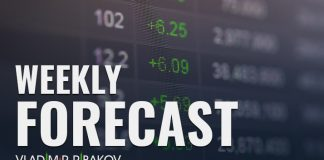 Weekly Market Forecast PDF Summary April 23rd 2018