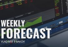 Weekly Market Forecast October 15th 2017