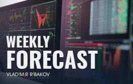 Weekly Market Forecast PDF Summary February 11th – 16th 2018