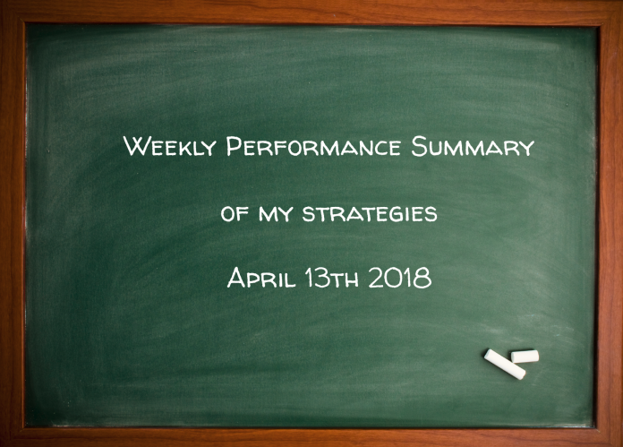 Weekly Performance Summary Of My Strategies April 13th 2018