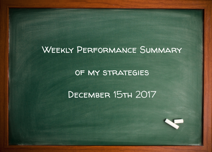 Weekly Performance Summary Of My Strategies December 15th 2017