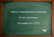 Weekly Performance Summary Of My Strategies December 8th 2017