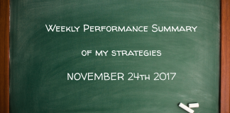 Weekly Performance Summary Of My Strategies November 24th 2017