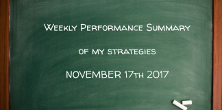 Weekly Performance Summary Of My Strategies November 17th 2017