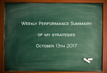 Weekly Performance Summary Of My Strategies October 13th