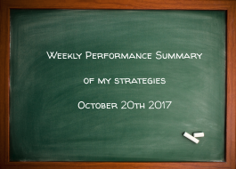 Weekly Performance Summary Of My Strategies October 20th 2017