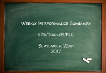 Weekly Performance Summary September 22nd – sRs, Triple B, FLC