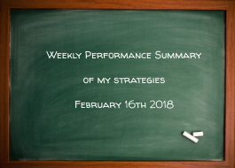 Weekly Performance Summary Of My Strategies February 16th 2018