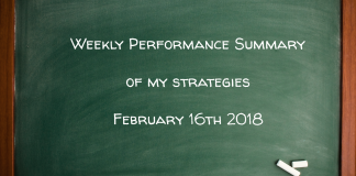 Weekly Performance Summary Of My Strategies February 16th 2018