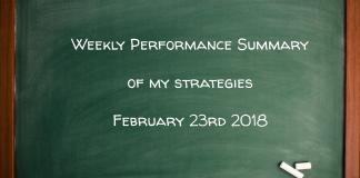 Weekly Performance Summary Of My Strategies February 23rd 2018