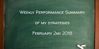 Weekly Performance Summary Of My Strategies February 2nd 2018
