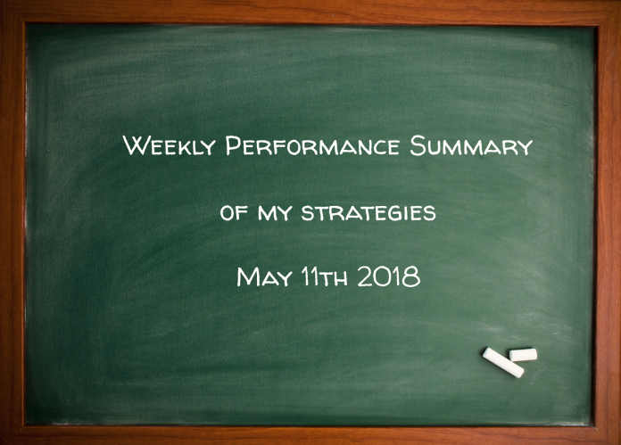 Weekly Performance Summary Of My Strategies May 11th 2018