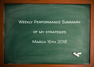 Weekly Performance Summary Of My Strategies March 16th 2018