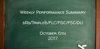 Weekly Performance Summary October 6th